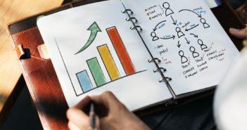 importance of marketing plan